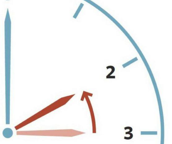 eficiencia energética cambio horario